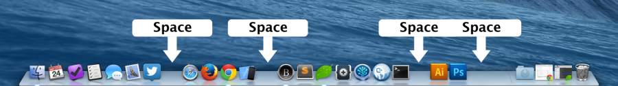 Add Space to Dock in Mac OS X