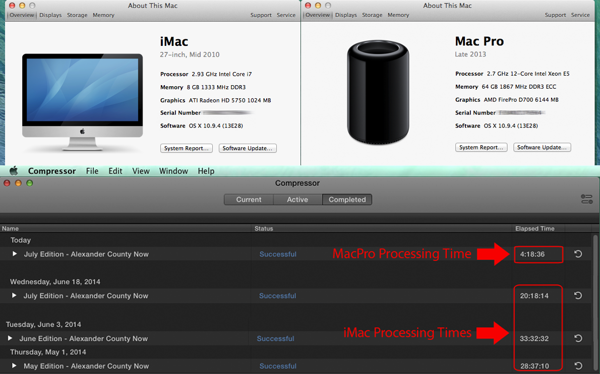 iMac - MacPro Compressor